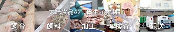 長崎じげもん豚:大光食品の一貫生産